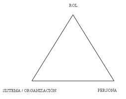 diagrama coaching